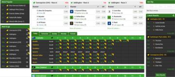 unibet-racing