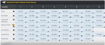 bookmaker-racing