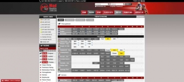 madbookie racing odds