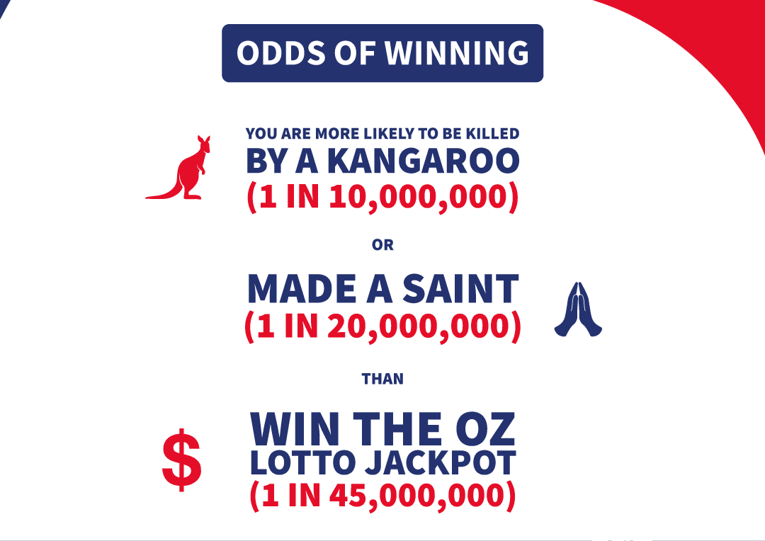odds of winning infographic